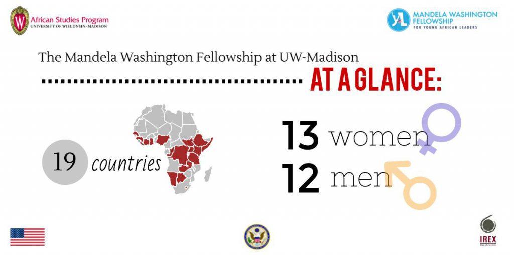 MWF-Fellows-AtAGlance-Inforgraphic